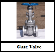 GATE VALVES SUPPLIERS IN DUBAI
