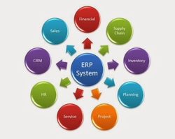 ERP AND SOFTWARE DEVELOPMENT COMPANY IN DUBAI