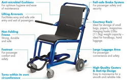 STAXI Commercial Chair w/ Cushion