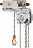 Hand chain hoist with integrated push or geared