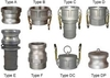 CAMLOCK FITTING SUPPLIER IN UAE