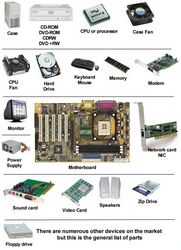 COMPUTER COMPONENTS from SIS TECH GENERAL TRADING LLC
