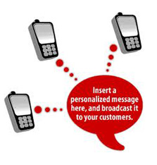SMS MARKETING IN UAE from LOCAL CLASSIFIEDS