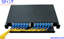 PATCH PANEL  from ADEX