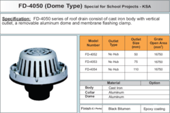 Roof Drains  from GREEN FIELDS DRAINAGE
