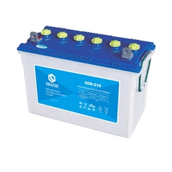 Car batteries from CREATIVE BATTERIES CO.,LTD.