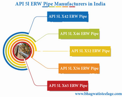 api 5l ERW pipe manufacturers in india	 from API 5L PIPE MANUFACTURERS IN INDIA