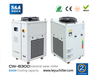 S&A industrial water chillers CW-6300 support ModB ...