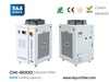 S&A recirculating water chiller CW-6000 AC220/110V ...