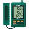 CO2/Humidity/Temperature Datalogger