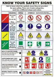 SAFETY  SIGN AND SAFETY VINYL SIGNS from GULF SAFETY EQUIPS TRADING LLC