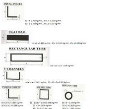 ALUMINIUM EXTRUSIONS from RAINBOW ALUMINIUM AND POWDER COATING CO. L.L.C