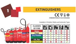 Extinguishers from SFFECO GLOBAL FZE