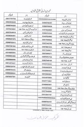 MEMBERS OF HUMAN RIGHTS LAYYAH UNIT PAKISTAN from AL ABBAS GROUP OF COMPANIES (UAE)