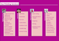FINAL TOUCH  /  LIST OF OUR SERVICES from FINAL TOUCH ADVERTISING & EVENTS