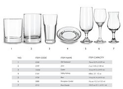 Libbey glass UAE from MIDDLE EAST HOTEL SUPPLIES