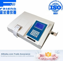 X-ray spectroscopy sulfur content analyzer tester from FRIEND EXPERIMENTAL ANALYSIS INSTRUMENT CO., LTD