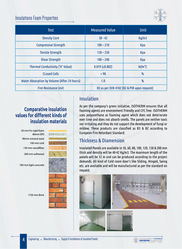 INSULATION FOAM PROPERTIES IN SHARJAH from ISOTHERM INSULATIONS FZE