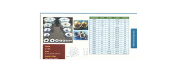 Hex Nut suppliers in Qatar from AERODYNAMIC TRADING CONTRACTING & SERVICES , QATAR / TELE : 33190803 / SARATH@AERODYNAMIC.QA