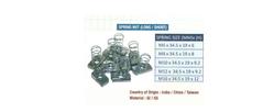 Long Spring Nut suppliers in Qatar from AERODYNAMIC TRADING CONTRACTING & SERVICES , QATAR / TELE : 33190803 / SARATH@AERODYNAMIC.QA