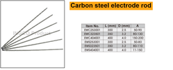 Carbon steel electrode rod suppliers in Qatar from MEP SOLUTION PROVIDER IN QATAR