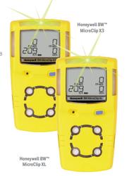 Gasalert Max Xt Ii Portable Gas Detectors In Uae