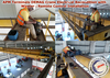 Overhead Crane Supply & Services in Bahrain