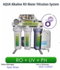 Best RO Water Filter System